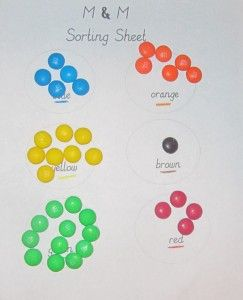 candy sorting and graphing