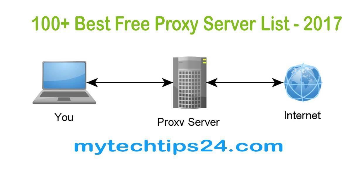 Top 100+ Best Free Proxy Server List 2017 - Best Popular Proxy Sites