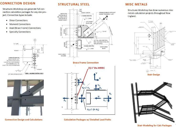 Structures Workshop, Inc - Steel Connections | HOME PLANS ...