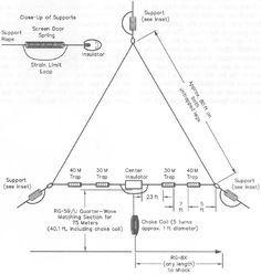 61 tri band delta loop antenna for 80m 40m 30m antenna ham