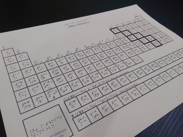 56 cbq braille periodic table for visually impaired students 56 cbq braille periodic table for visually impaired students constructing tactile perceptions in urtaz Image collections