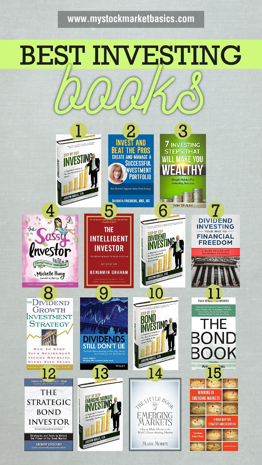 15 Best Investing Books to Grow Your Money | Investing books, Entrepreneur  books, Personal finance books