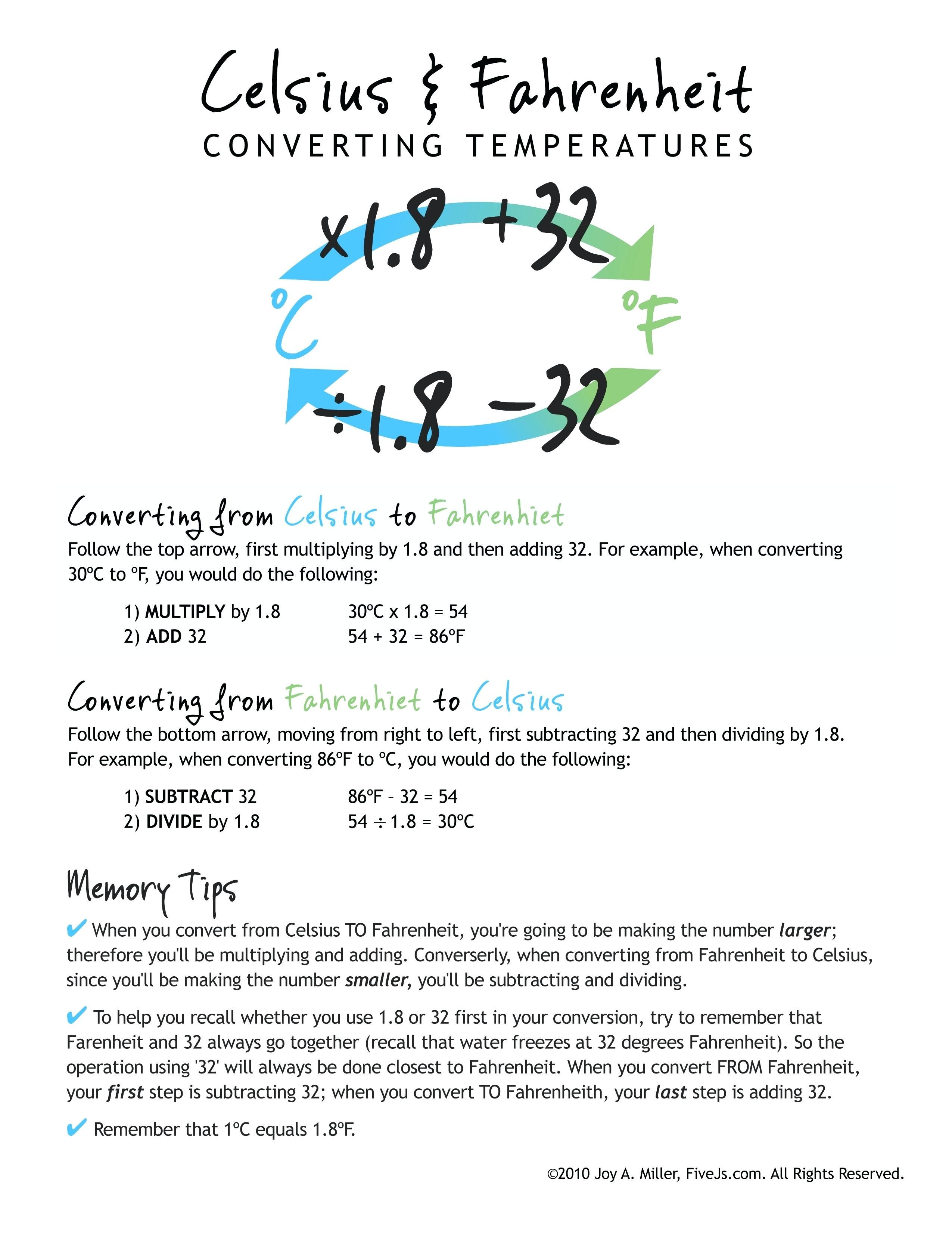 Celsius To Fahrenheit Chart Gallery Of Chart 2019 Butterfly Life Cycle Lessons Worksheet Template Life Cycles Lesson Plans