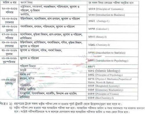 National University Honors 1st Year Special Exam Routine 2015 - first class honours