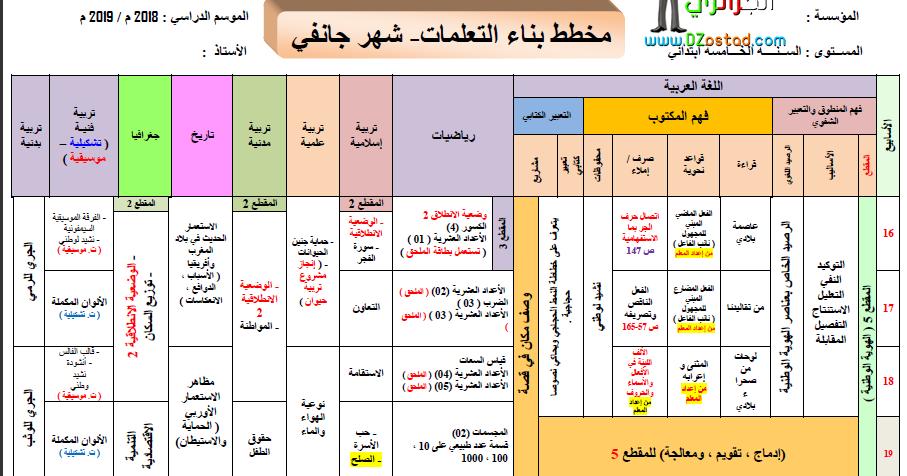 مخطط بناء التعلمات شهر حانفي السنة الخامسة ابتدائي الجيل الثاني Planner Generation Periodic Table