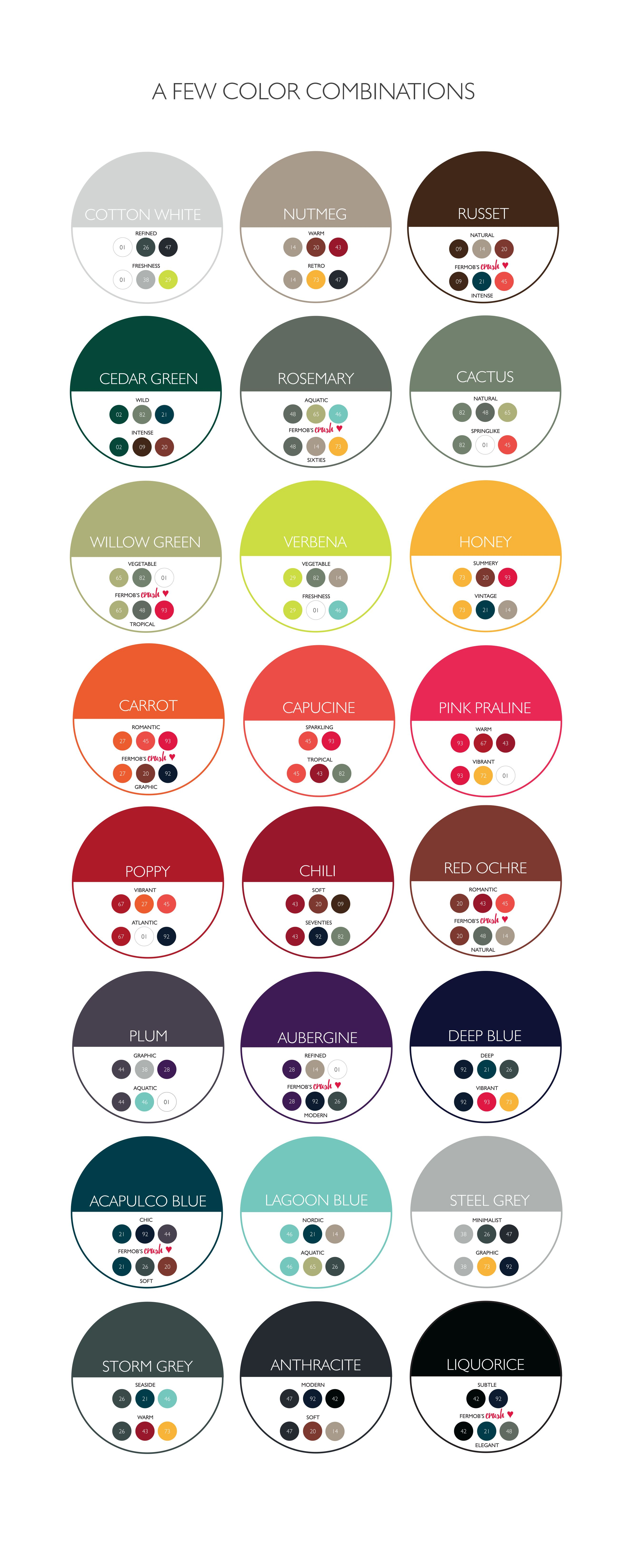 Fermob Color Combos Fermob Good Color Combinations Colorful Outdoor Furniture