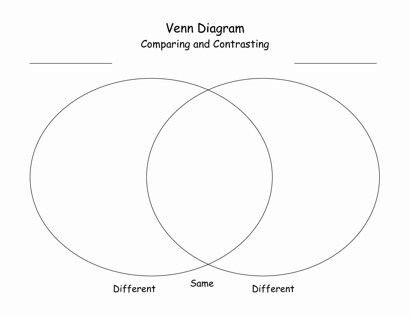 Free Venn Diagram Template Lovely Template Of Venn Diagram