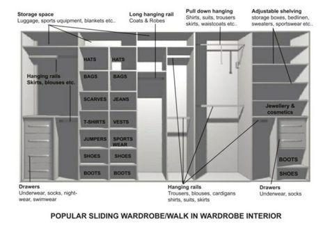 Pax Wardrobe Planner Closet Designs Ikea Wardrobe Walk In Closet Design