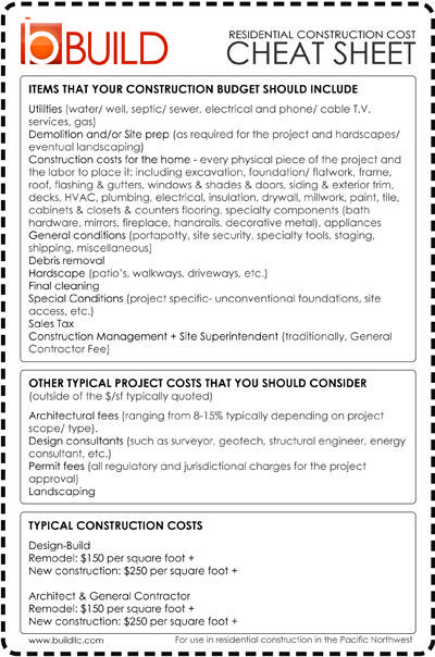 Residential Construction Cost Cheat Sheet Building Costs Residential Construction Home Building Tips