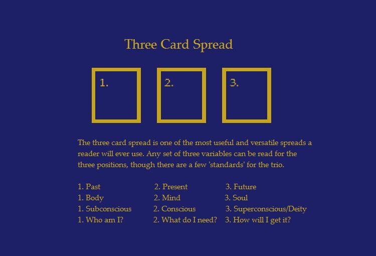 Step 1: Choose a Tarot Deck