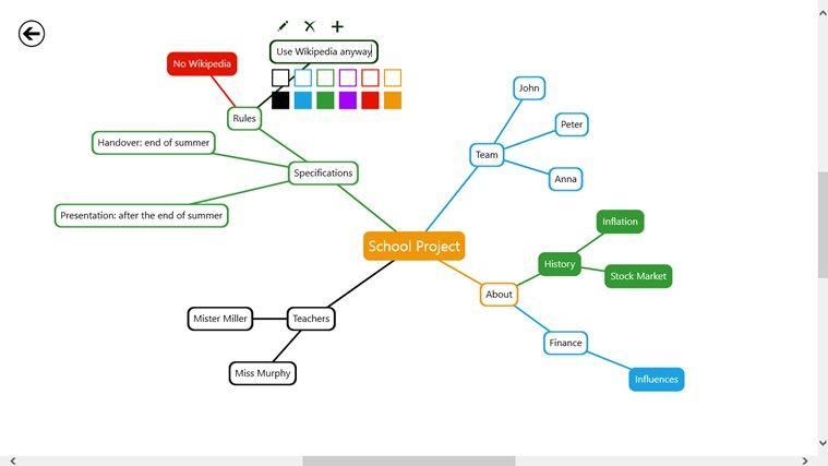 M8 mind map app for windows in the windows store mind