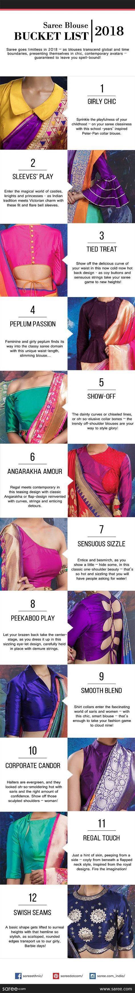 Saree blouse design sleeve blouse designs and patterns bucket list for  infographic