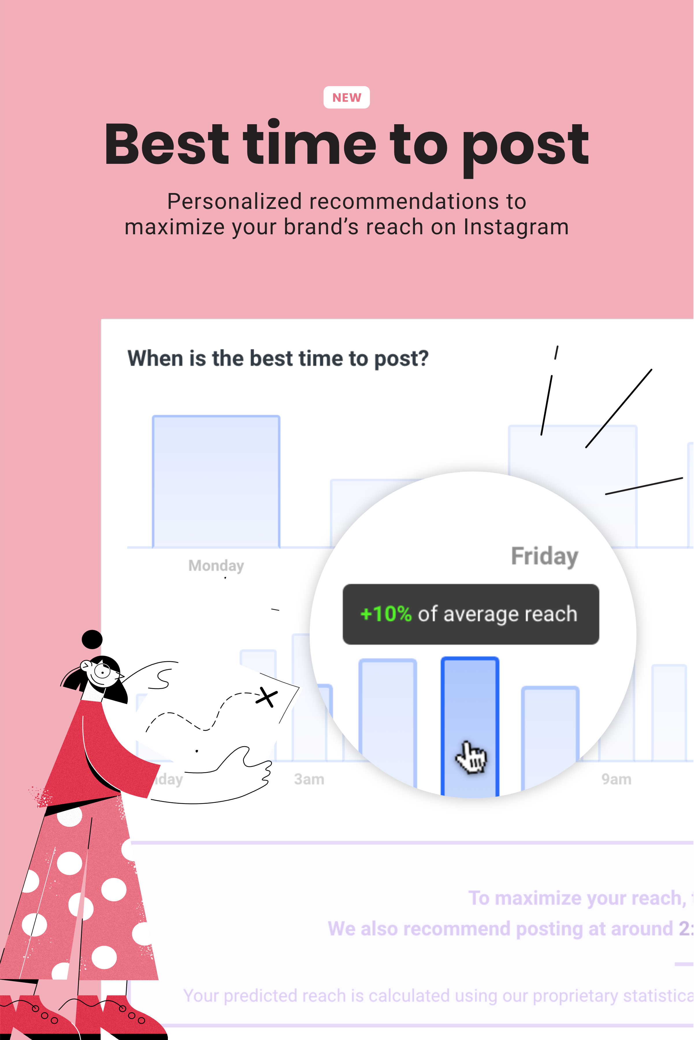 Introducing Best Time to Post Personalized
