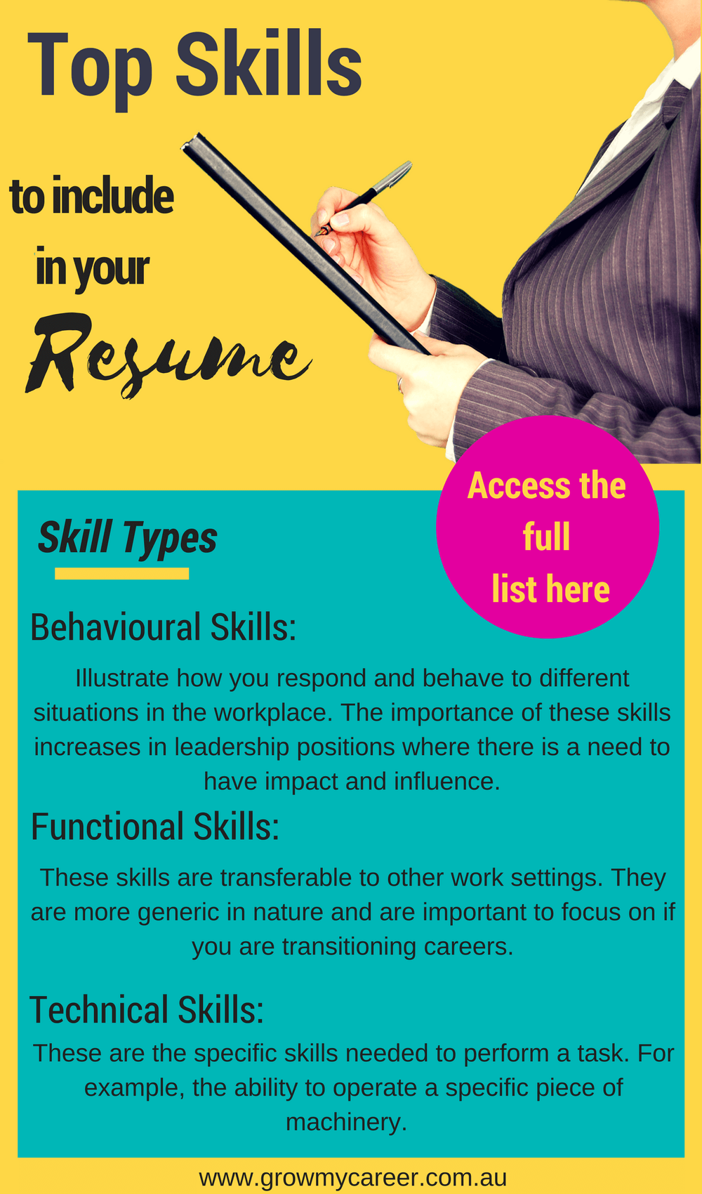 Strengthen Your Resume With This List Of Behavioural, Functional, And Technical  Skills. Incorporate The Relevant Skills For The Job You Are Applying For.