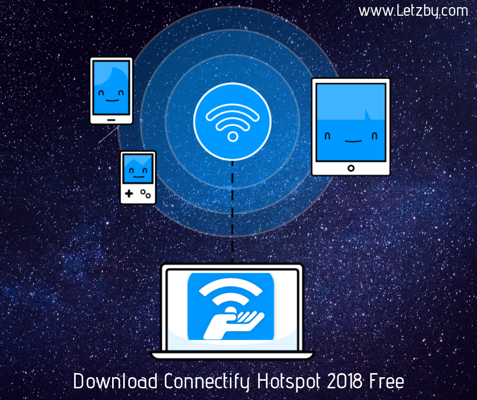 Download Connectify Hotspot 2018 Free Hot spot, Hotspot