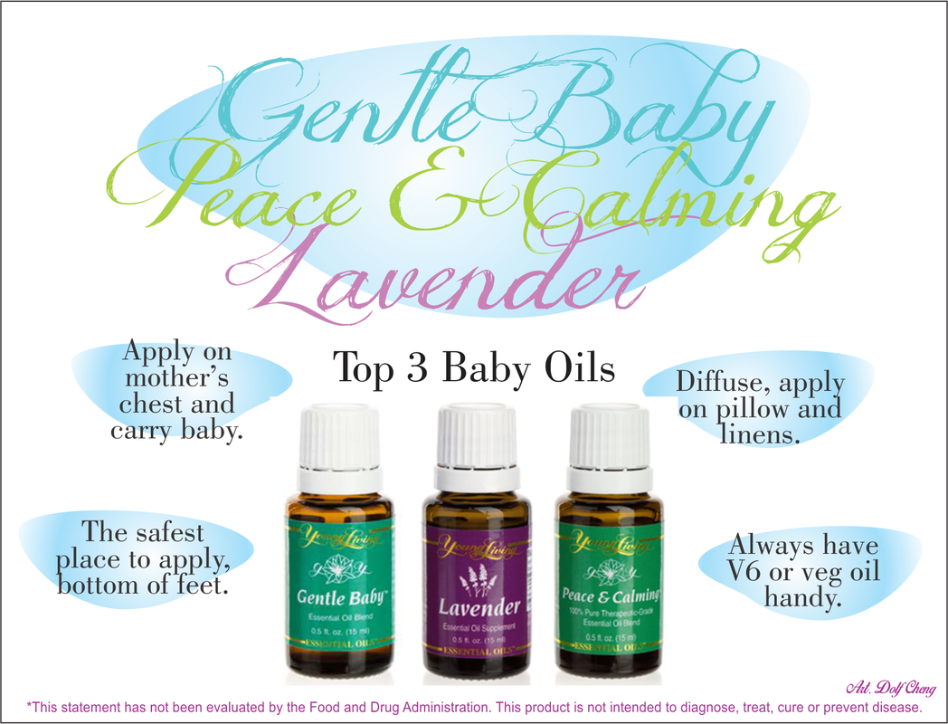 Gentle Essentialoils For Mom And Baby Essential Oils For Babies Gentle Baby Essential Oil Essential Oils For Kids