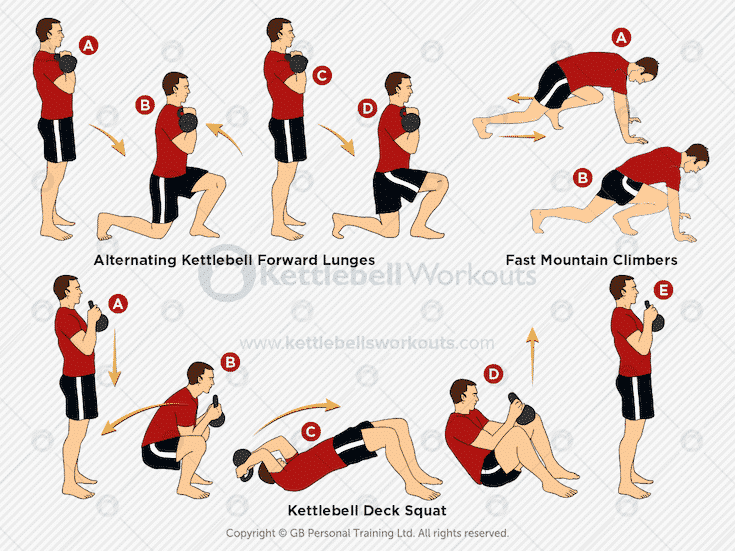 17 Kettlebell Workouts For Mma Fighters For Strength Power Kettlebell Kettlebell Workout Mma Workout
