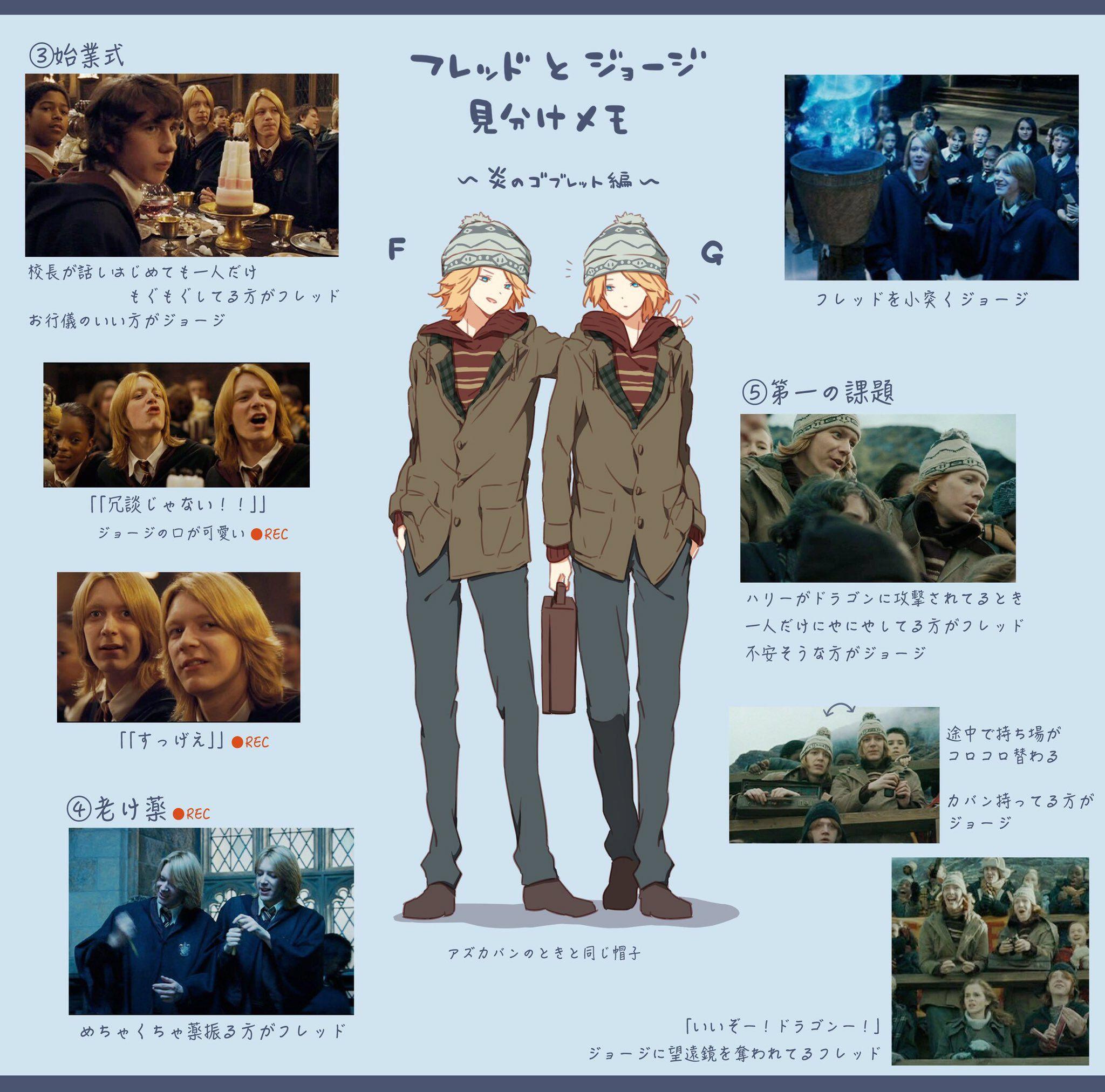 Hinh ảnh ハリーポッターのアニメ ハリー ポッターのアート ハリポタ