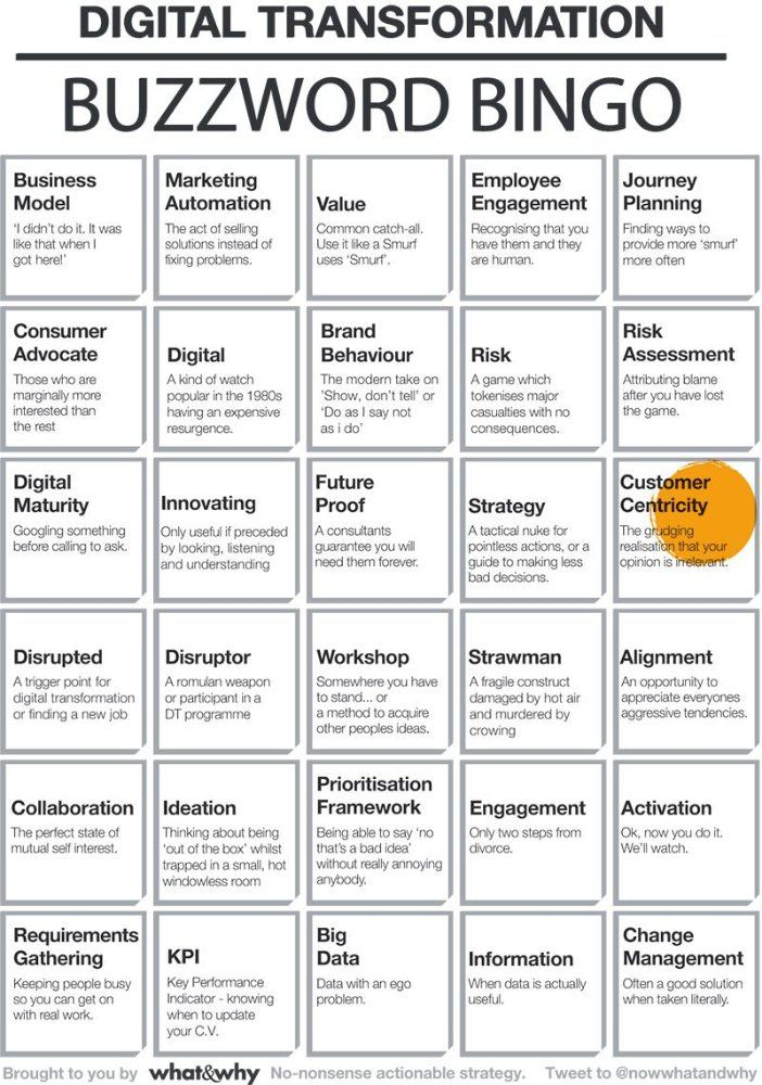 Digital Transformation Buzzword Bingo Jon Bains Pulse