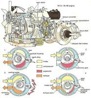 Mechanical Engineering: Rotary engine diagram | Wankel engine, Engineering,  Automotive engineeringPinterest