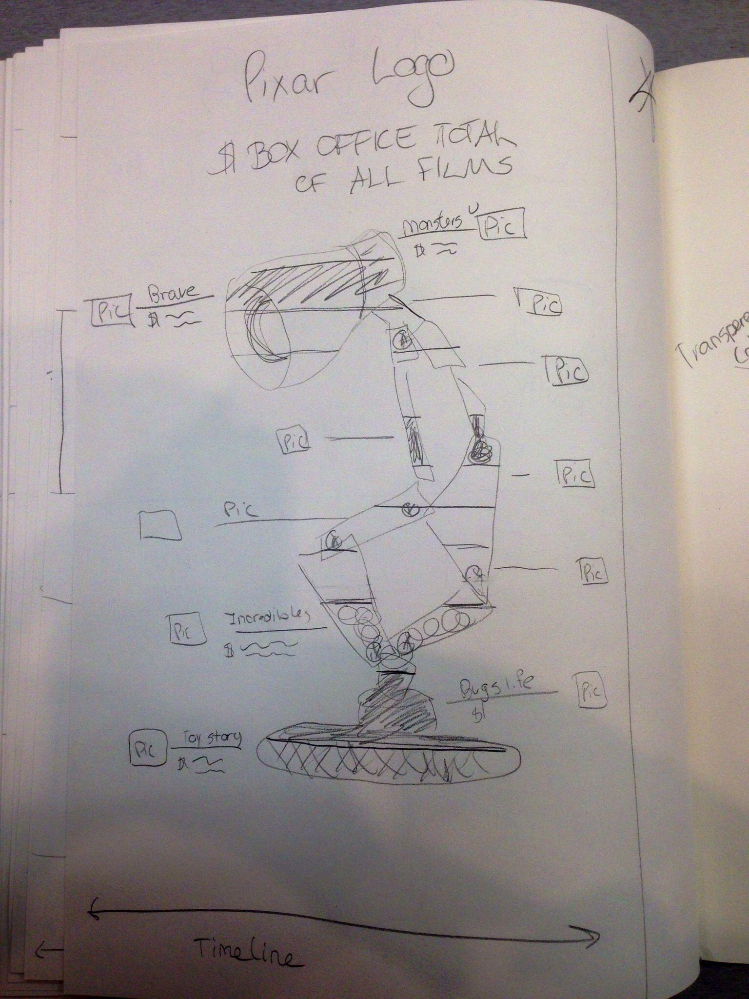 Pixar Lamp Design Pixar Lamp Infographic Poster Lamp Design