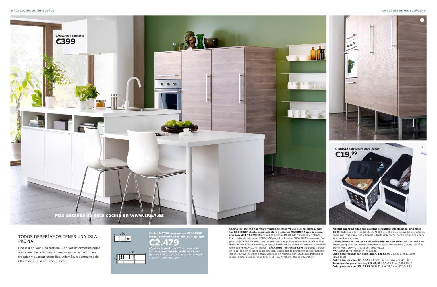 Catálogo Cocinas 2015 Catalogo Cocinas Diseño De Interiores De Cocina Decorar La Cocina