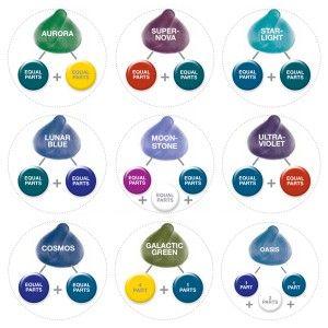 Joico Color Intensity Titanium 4oz Joico Color