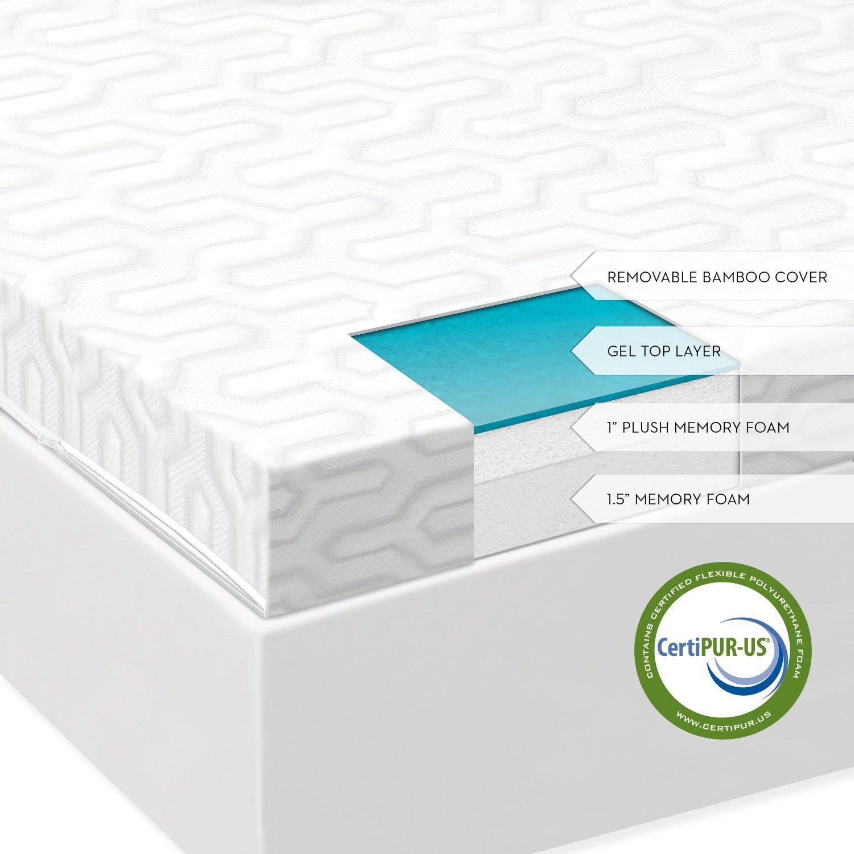 Mattress Topper 2 5 Quot Liquid Gel Memory Foam Mattress Topper