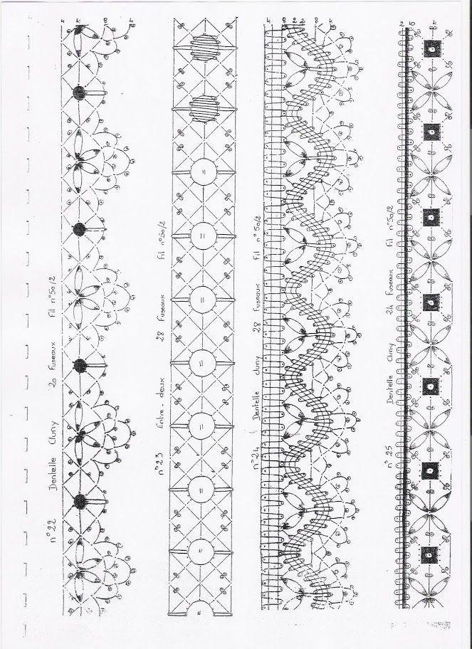 Idea by Heather Zirlott on bobbin lace patterns and