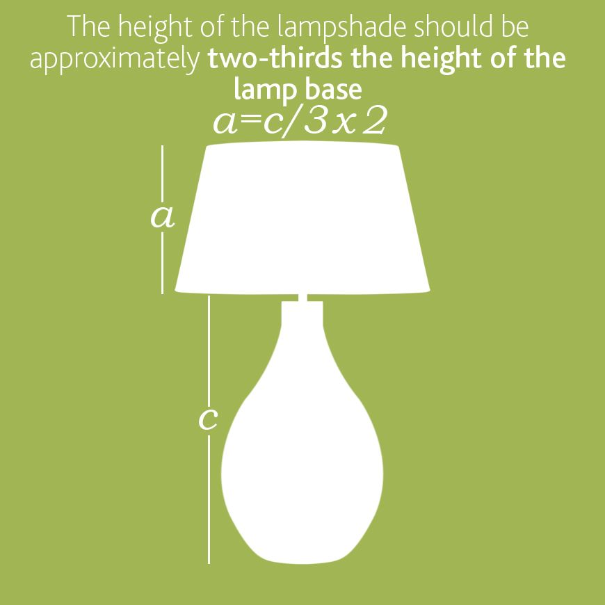 How To Measure Lamp Shade Mesmerizing How To Measure A Lampshade  I Just Like It  Pinterest  Lights Design Ideas