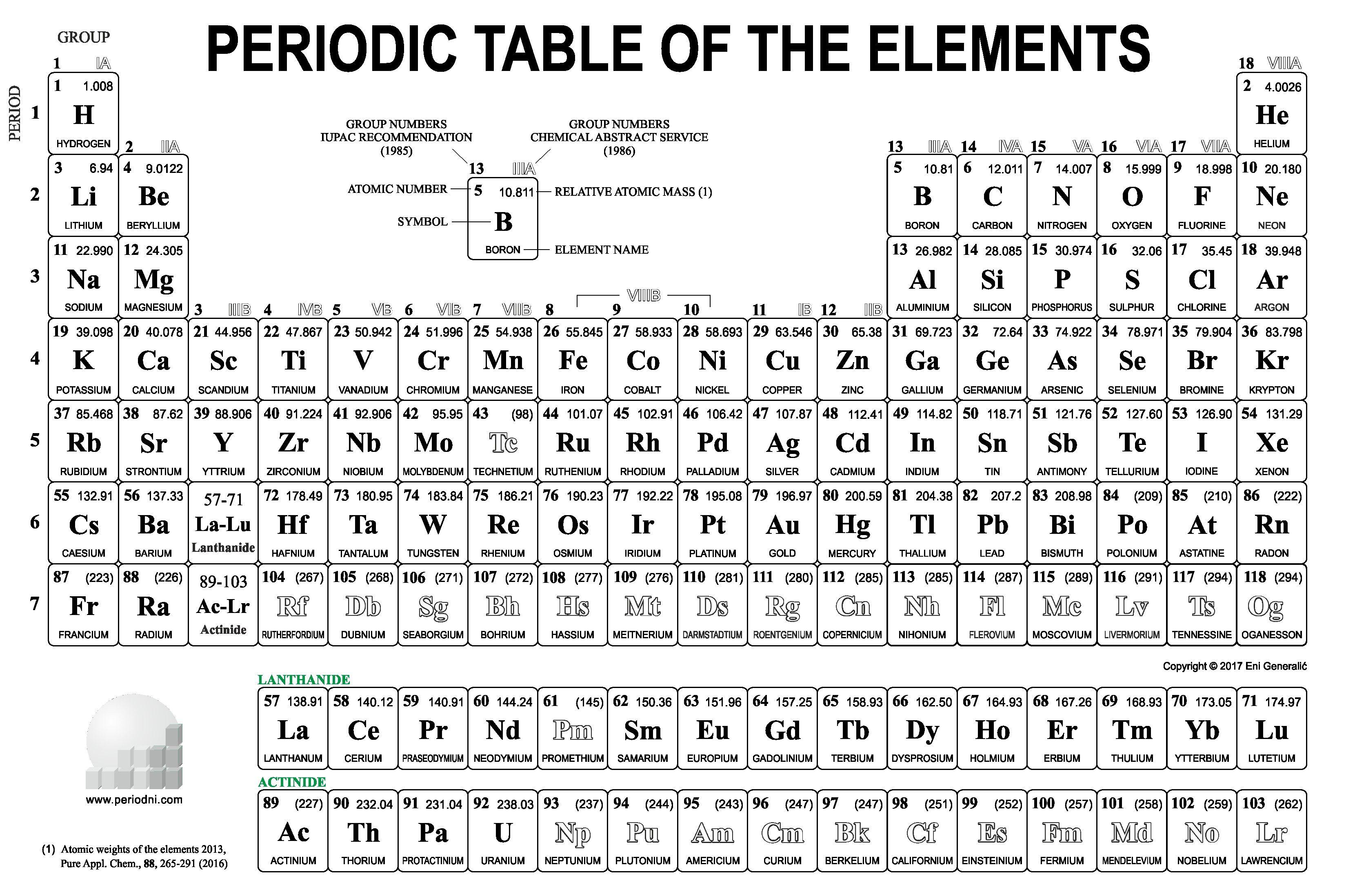 Fresh Periodic Table Pdf Hd Periodic table of the