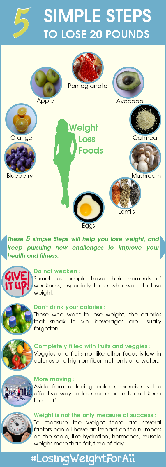 5 Simple Steps to Lose 20 Pounds infographic Lose 20
