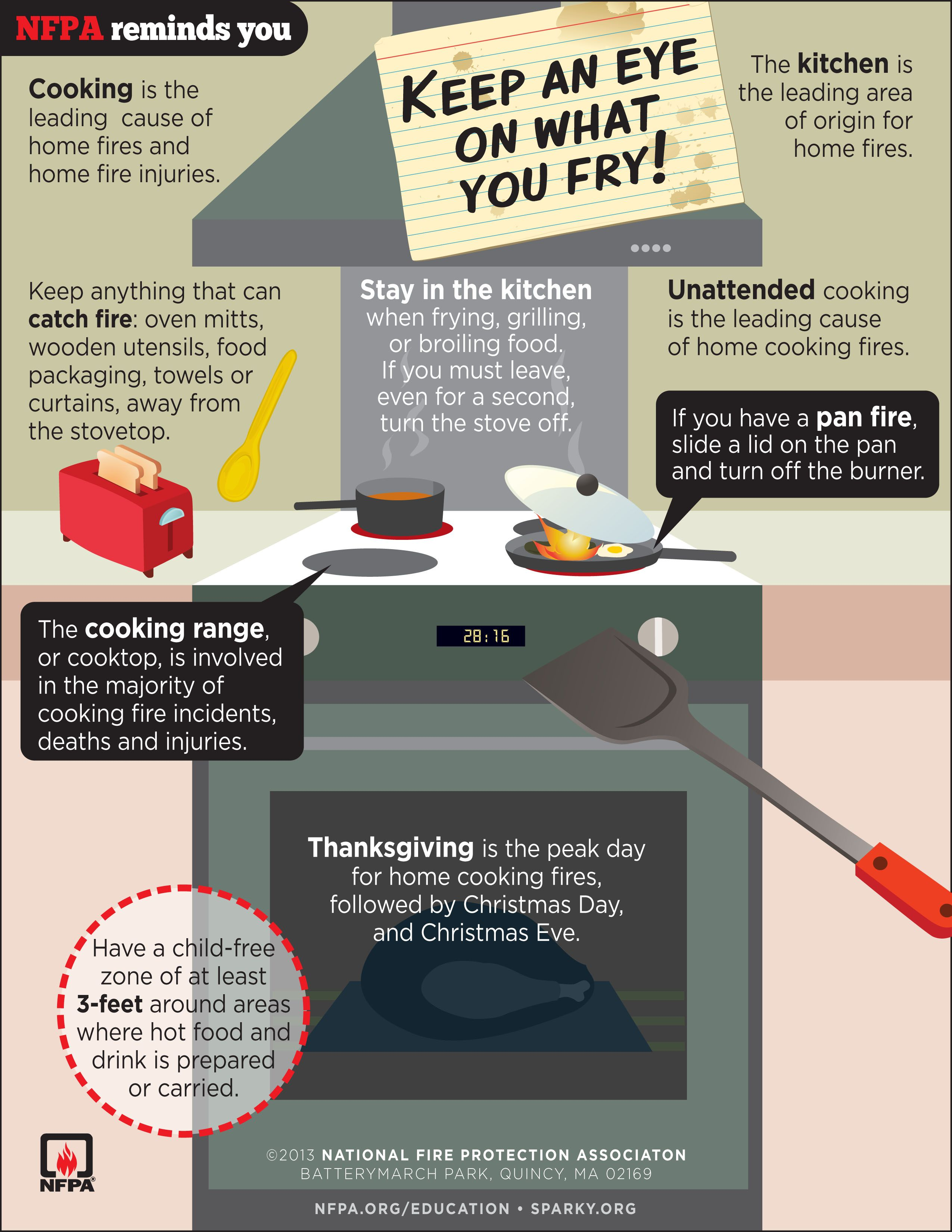 cooking fire safety Fire safety tips, Home safety tips