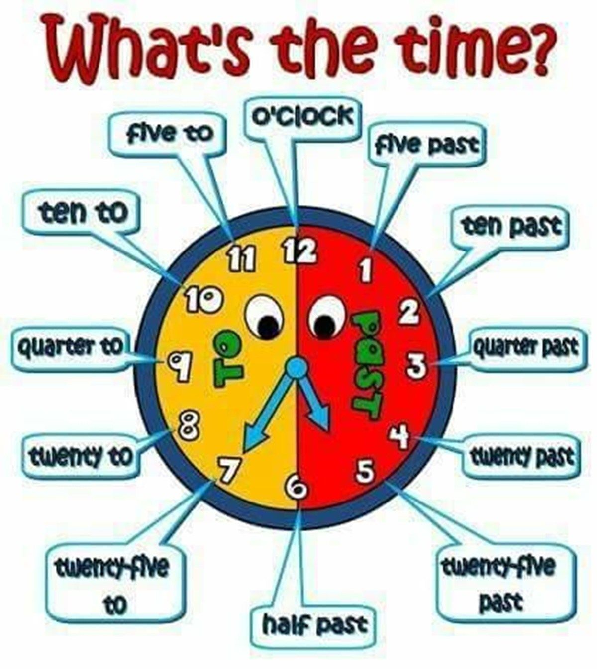 It's Time to Learn How to Tell the Time in English - ESLBuzz Learning English