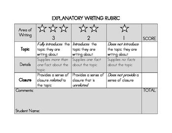 informational writing rubric Grade 8 expository writing rubric (adapted from staar) score point 1 – very limited score point 2 – basic score point 3 – satisfactory score point 4 – accomplished organization/progression.