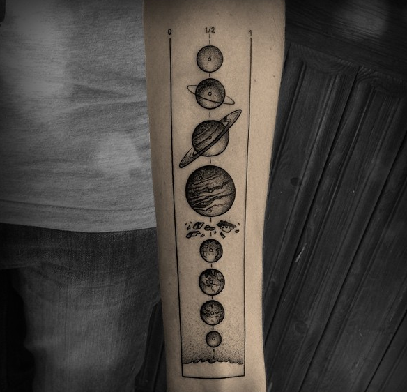 tattoos on wrist of the solar system - photo #45