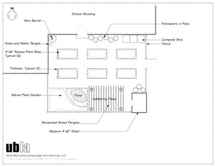 Plan view of Large Garden with raised beds, water feature, shed, and pergola