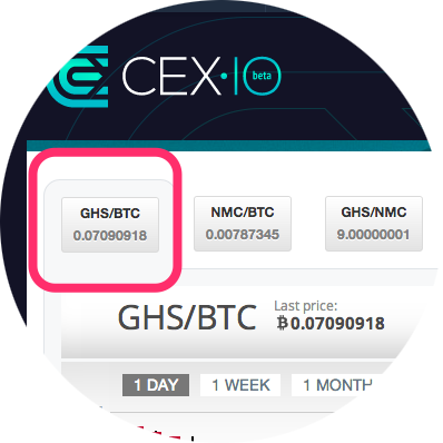 What cryptocurrency to buy through cex