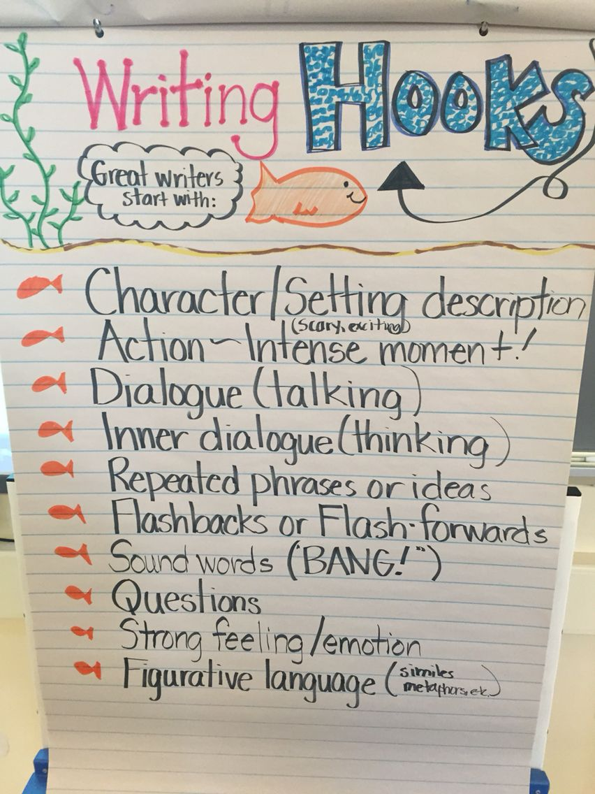 writing hooks anchor chart for our th grade realistic fiction