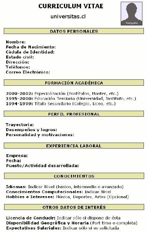Resultado de imagen de imagenes curriculum panameños vitae basico ...