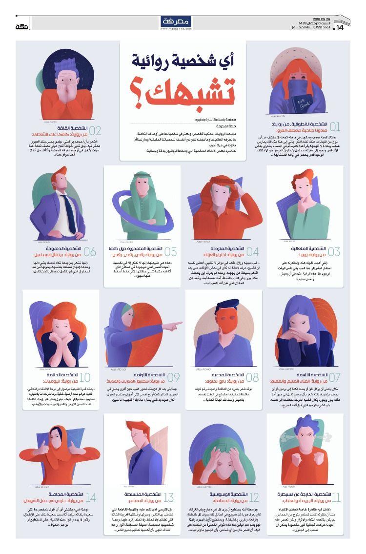 أي شخصية روائية تشبهك صحيفة مكة انفوجرافيك قراءة Lins Obu Infographic