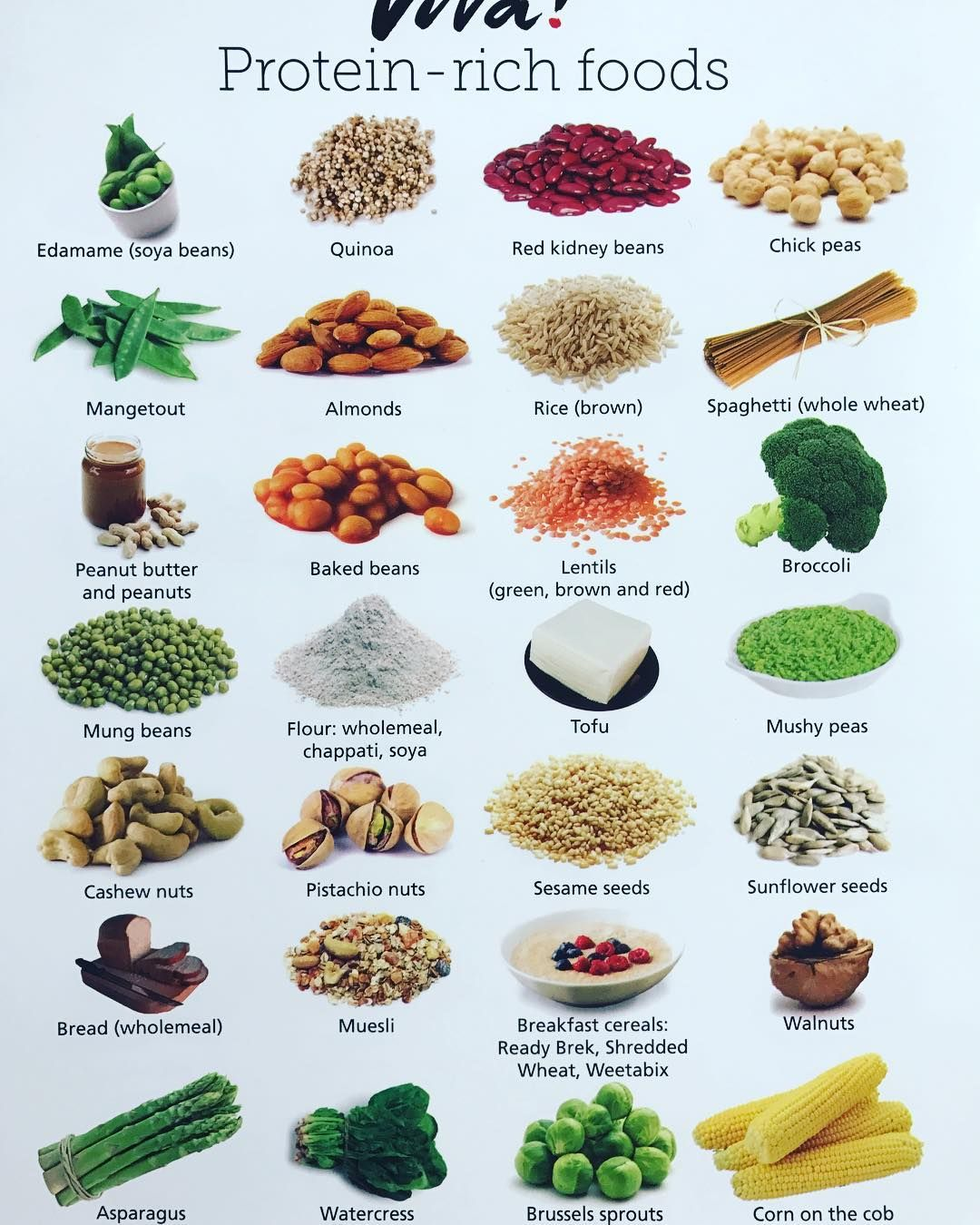 what do proteins do for you