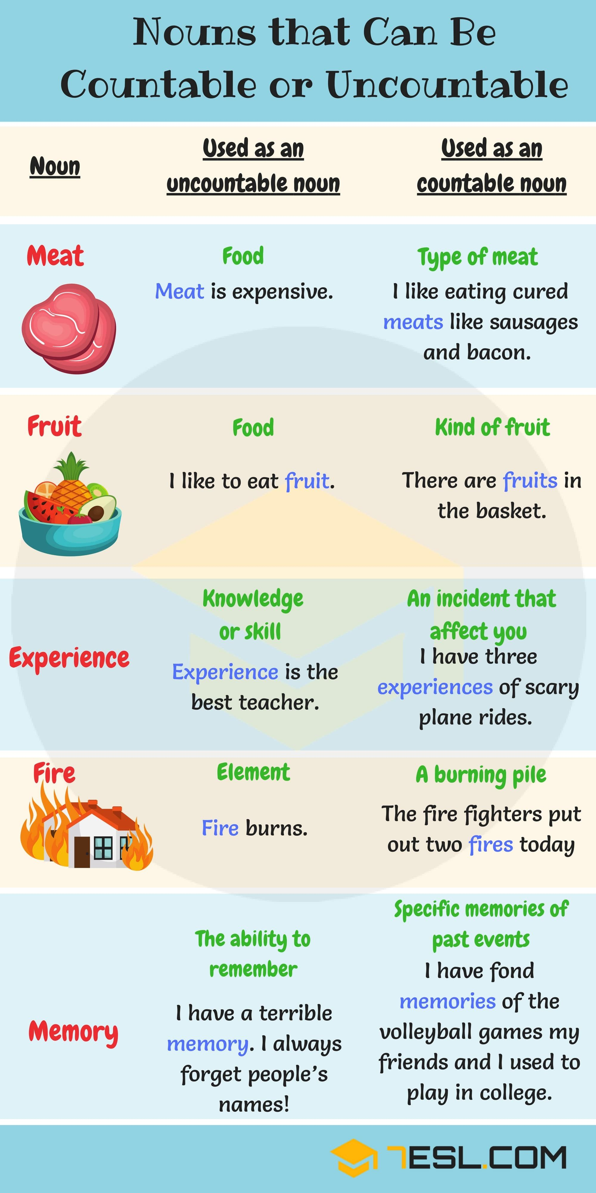 Nouns That Can Be Countable Or Uncountable Useful List Examples 7esl Learn English English Grammar English Phrases