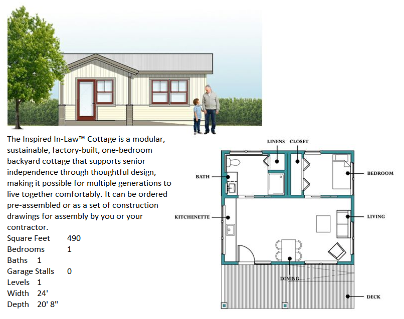 guest cottage/in-law apt. | Cottage house plans, House plans