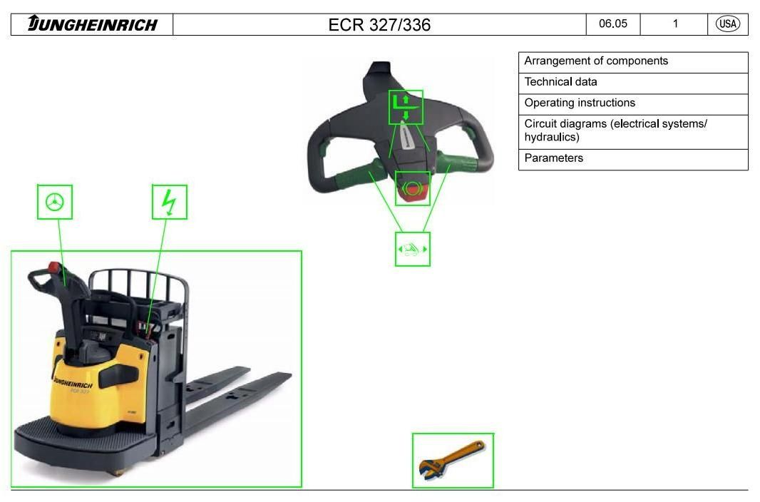 Jungheinrich Pedestrian Pallet Truck Type ECR 327, ECR 336 (from