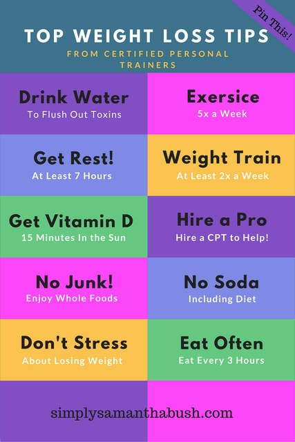 Lose weight fast endomorph