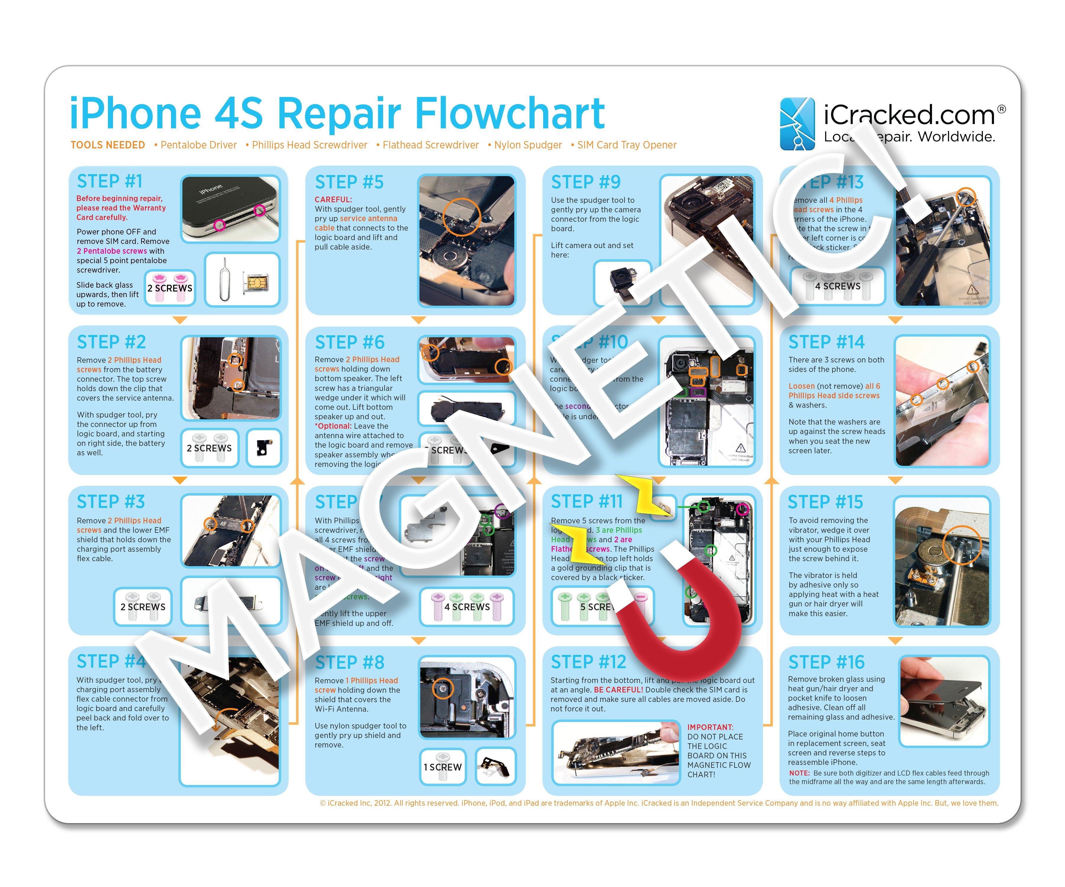 Icracked On Demand Iphone Ipad And Galaxy Device Repair Worldwide Iphone 4s Iphone Repair Iphone