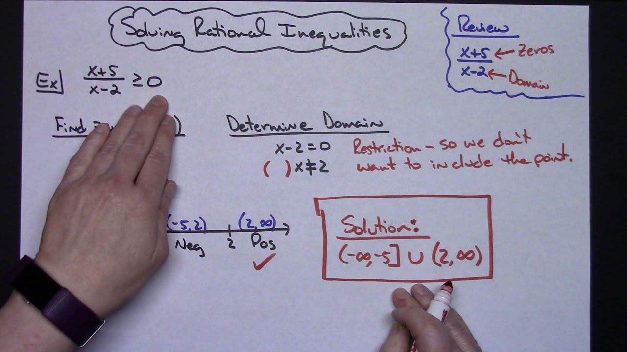 small resolution of Solving Rational Inequalities ❖ Interval Notation ❖ PreCalculus    Precalculus