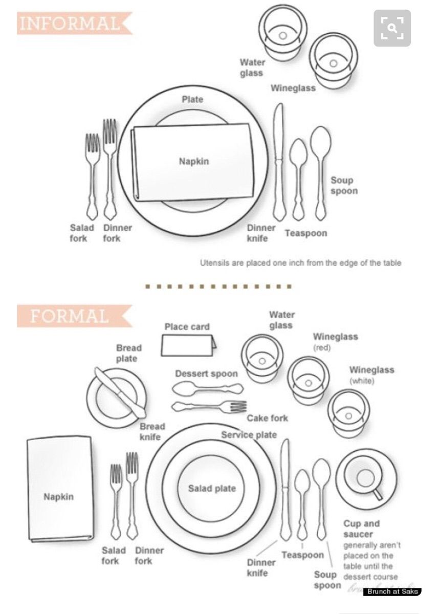 Formal And Informal Ways To Set A Dinner Table Proper Settingformal