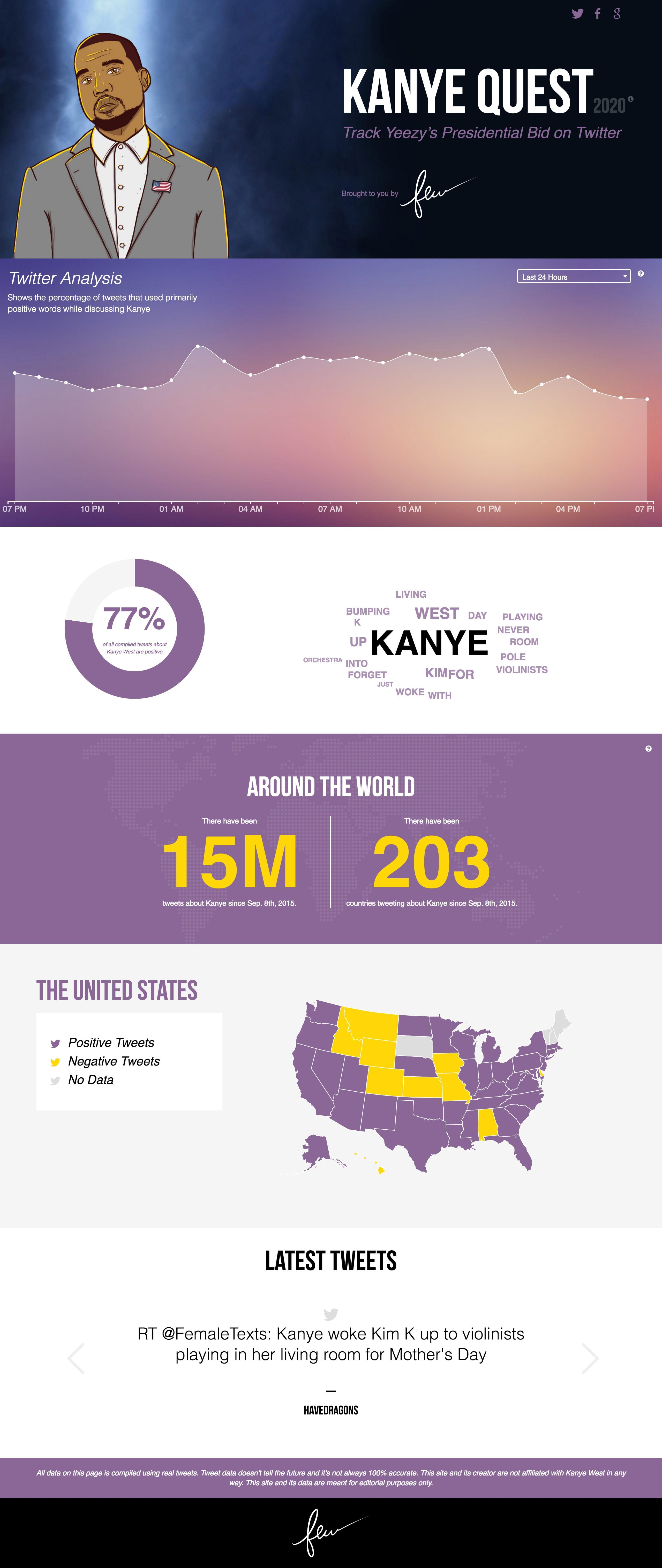 Fun And Impressive One Pager Deciphering The Public S Tone Via Tweets Toward Kayne West S 2020 Presidential Web Design One Page Website Presidential Campaign